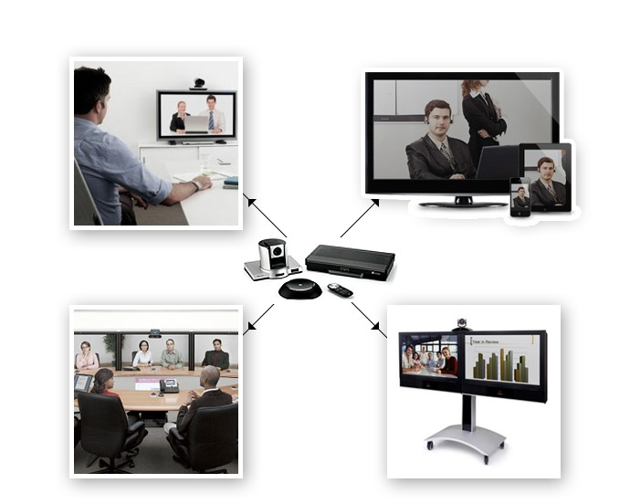 online video conferencing solutions
